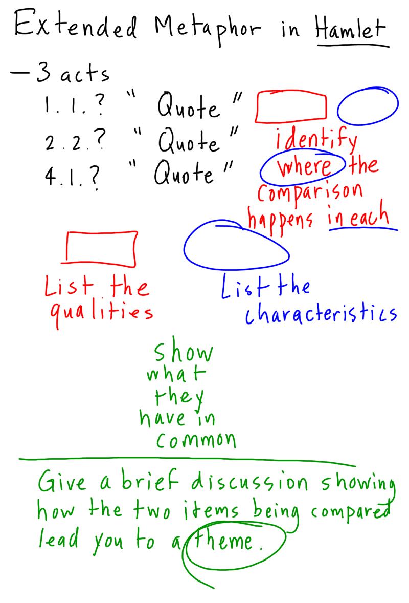 List Of Metaphors